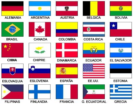 Banderas del mundo con sus nombres - Imagui