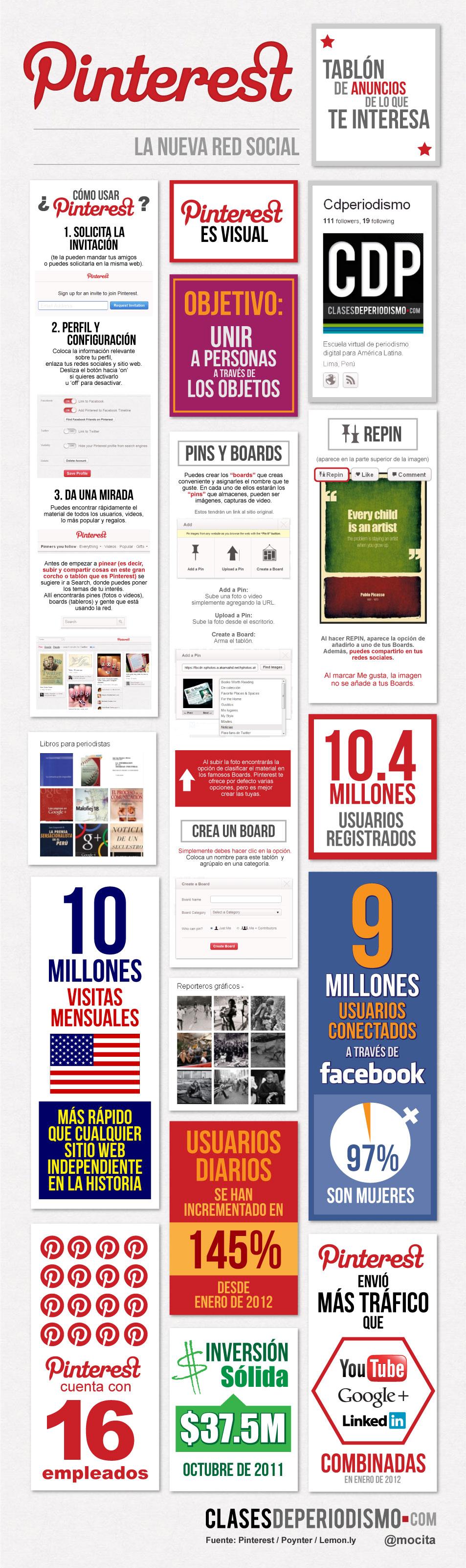 Pinterest Nueva estrategia de recultamiento de personal